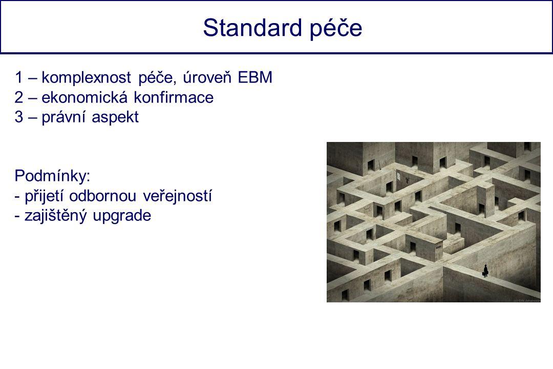 Standard péče 1 – komplexnost péče, úroveň EBM 2 – ekonomická konfirmace 3 – právní aspekt Podmínky: - přijetí odbornou veřejností - zajištěný upgrade
