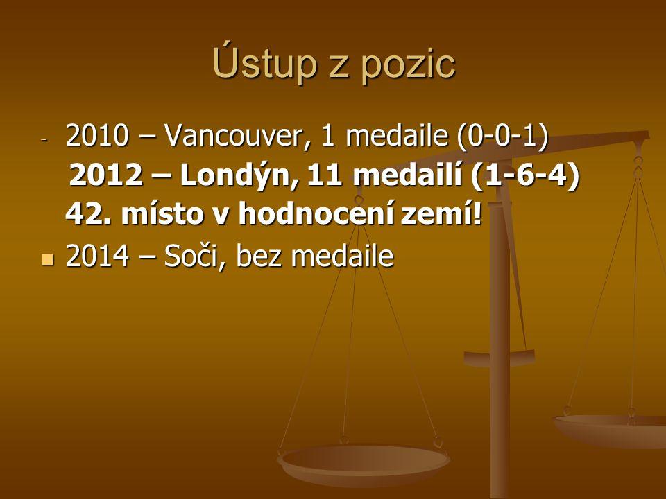 Ústup z pozic - 2010 – Vancouver, 1 medaile (0-0-1) 2012 – Londýn, 11 medailí (1-6-4) 2012 – Londýn, 11 medailí (1-6-4) 42. místo v hodnocení zemí! 20