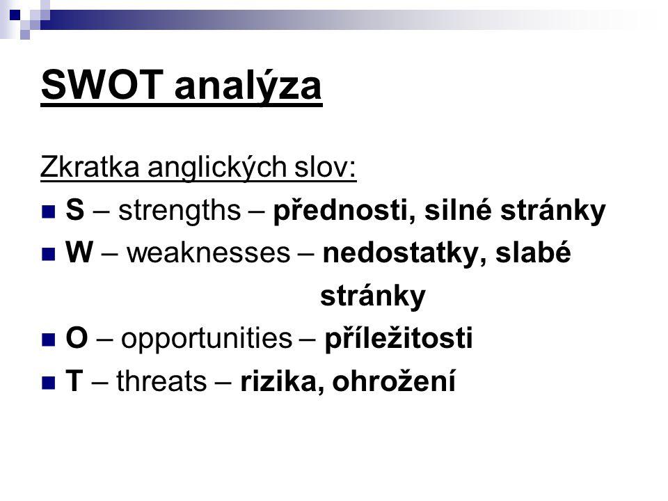 SWOT analýza Zkratka anglických slov: S – strengths – přednosti, silné stránky W – weaknesses – nedostatky, slabé stránky O – opportunities – příležitosti T – threats – rizika, ohrožení