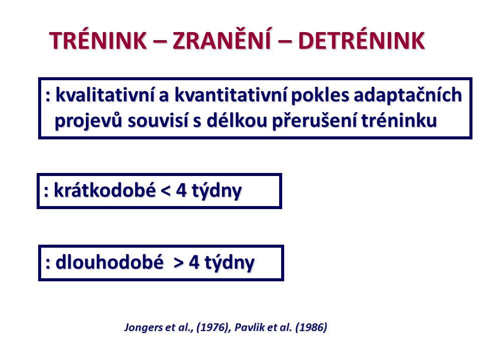 TRÉNINK – ZRANĚNÍ – DETRÉNINK : kvalitativní a kvantitativní pokles adaptačních projevů souvisí s délkou přerušení tréninku projevů souvisí s délkou p