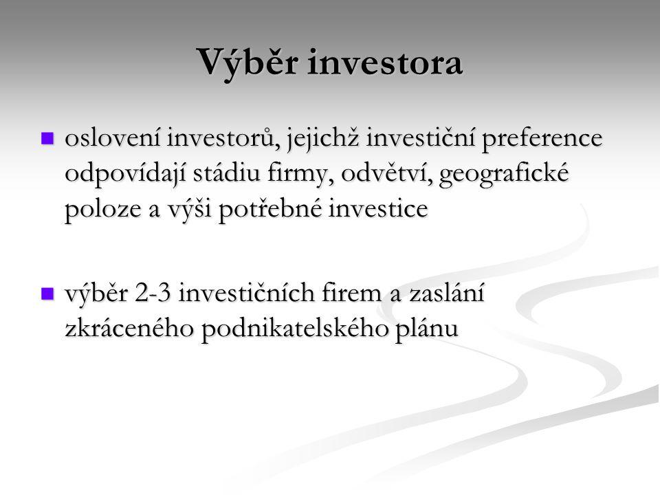 Výběr investora oslovení investorů, jejichž investiční preference odpovídají stádiu firmy, odvětví, geografické poloze a výši potřebné investice oslovení investorů, jejichž investiční preference odpovídají stádiu firmy, odvětví, geografické poloze a výši potřebné investice výběr 2-3 investičních firem a zaslání zkráceného podnikatelského plánu výběr 2-3 investičních firem a zaslání zkráceného podnikatelského plánu