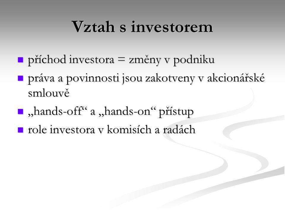 """Vztah s investorem příchod investora = změny v podniku příchod investora = změny v podniku práva a povinnosti jsou zakotveny v akcionářské smlouvě práva a povinnosti jsou zakotveny v akcionářské smlouvě """"hands-off a """"hands-on přístup """"hands-off a """"hands-on přístup role investora v komisích a radách role investora v komisích a radách"""