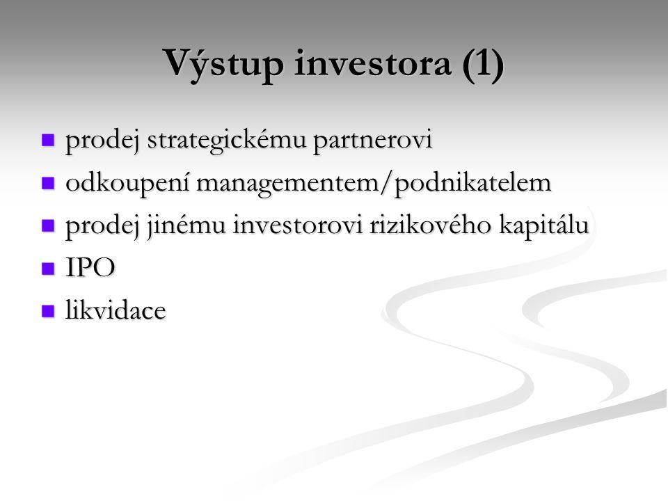 Výstup investora (1) prodej strategickému partnerovi prodej strategickému partnerovi odkoupení managementem/podnikatelem odkoupení managementem/podnikatelem prodej jinému investorovi rizikového kapitálu prodej jinému investorovi rizikového kapitálu IPO IPO likvidace likvidace