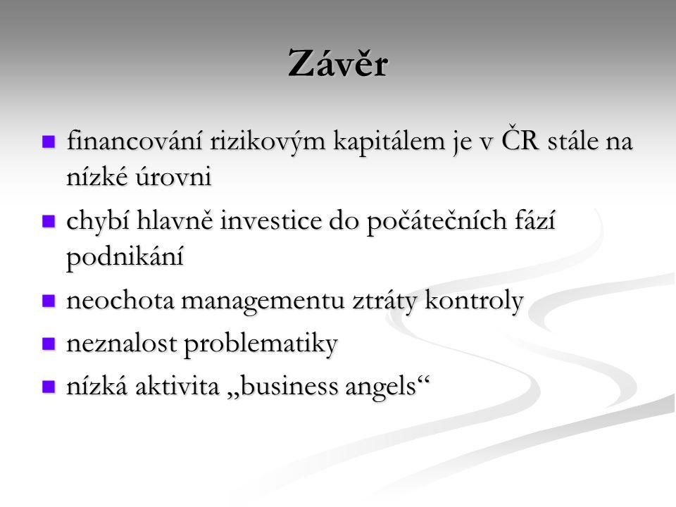 Závěr financování rizikovým kapitálem je v ČR stále na nízké úrovni financování rizikovým kapitálem je v ČR stále na nízké úrovni chybí hlavně investi