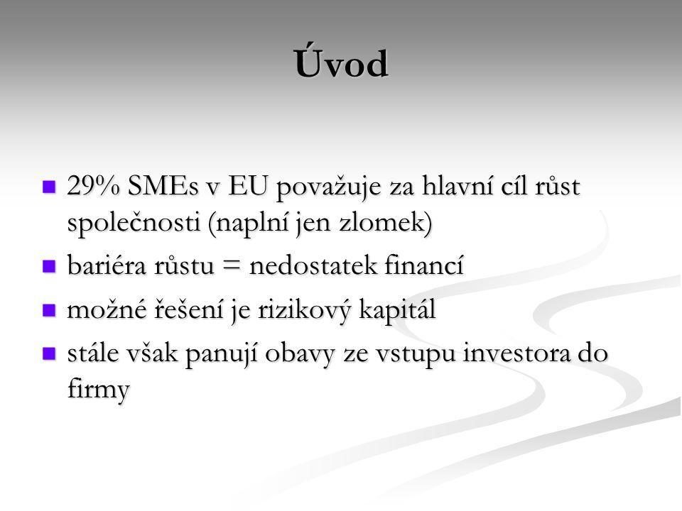 Úvod 29% SMEs v EU považuje za hlavní cíl růst společnosti (naplní jen zlomek) 29% SMEs v EU považuje za hlavní cíl růst společnosti (naplní jen zlome