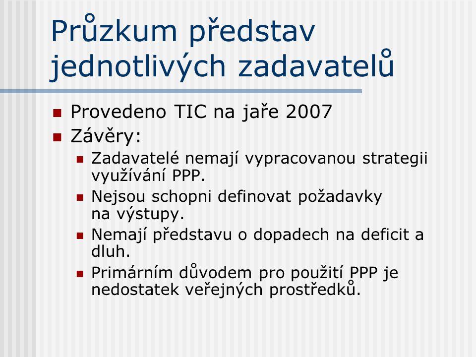 Průzkum představ jednotlivých zadavatelů Provedeno TIC na jaře 2007 Závěry: Zadavatelé nemají vypracovanou strategii využívání PPP.