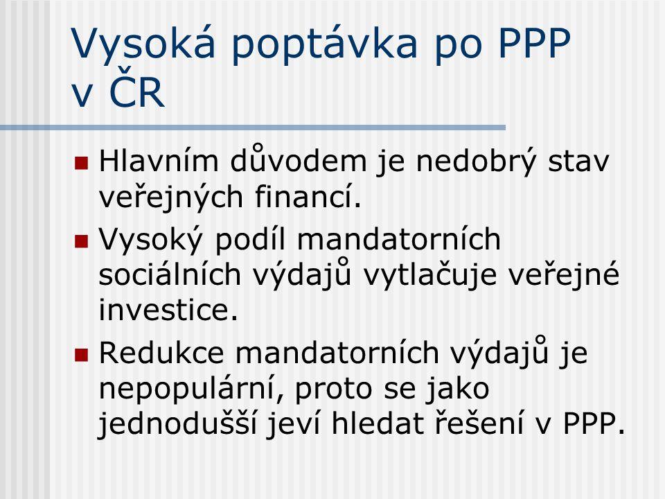Vysoká poptávka po PPP v ČR Hlavním důvodem je nedobrý stav veřejných financí. Vysoký podíl mandatorních sociálních výdajů vytlačuje veřejné investice