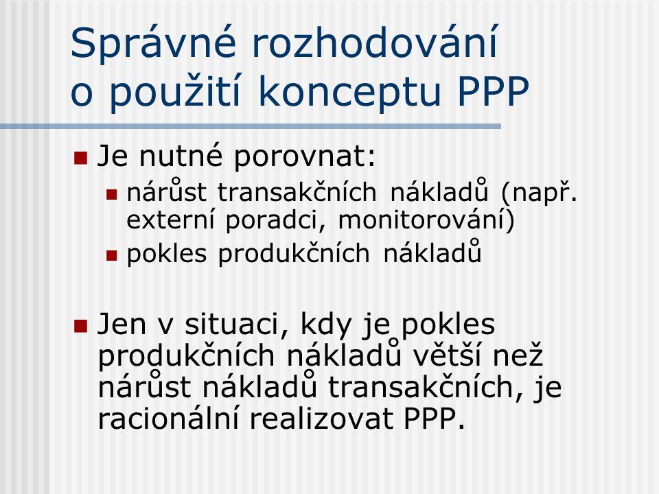 Správné rozhodování o použití konceptu PPP Je nutné porovnat: nárůst transakčních nákladů (např.