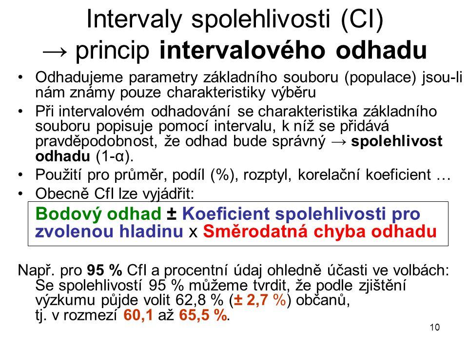 10 Intervaly spolehlivosti (CI) → princip intervalového odhadu Odhadujeme parametry základního souboru (populace) jsou-li nám známy pouze charakterist