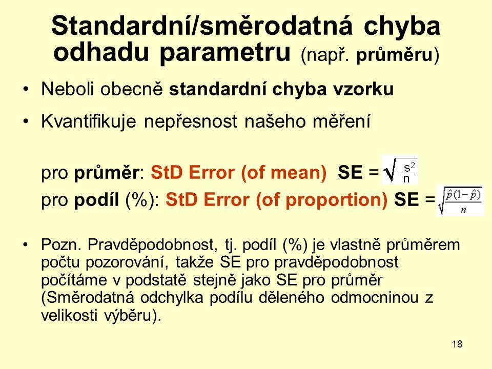 18 Standardní/směrodatná chyba odhadu parametru (např. průměru) Neboli obecně standardní chyba vzorku Kvantifikuje nepřesnost našeho měření pro průměr