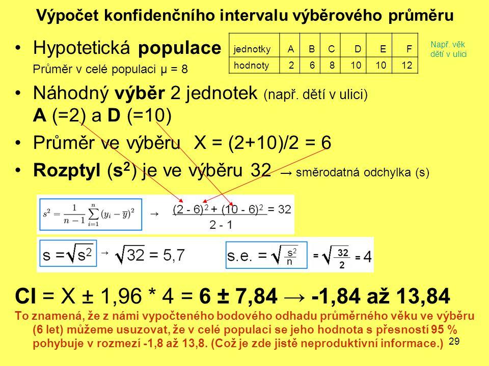 29 Výpočet konfidenčního intervalu výběrového průměru Hypotetická populace Průměr v celé populaci μ = 8 Náhodný výběr 2 jednotek (např. dětí v ulici)
