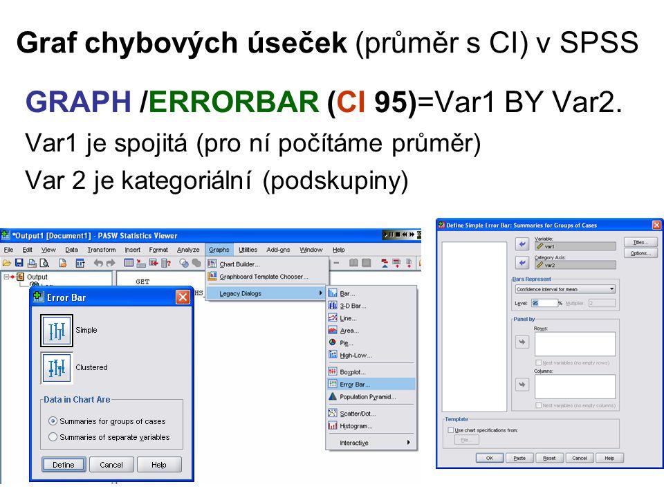 35 Graf chybových úseček (průměr s CI) v SPSS GRAPH /ERRORBAR (CI 95)=Var1 BY Var2. Var1 je spojitá (pro ní počítáme průměr) Var 2 je kategoriální (po