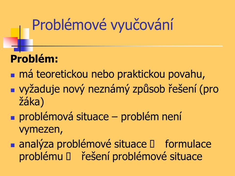 Problémové vyučování Problém: má teoretickou nebo praktickou povahu, vyžaduje nový neznámý způsob řešení (pro žáka) problémová situace – problém není
