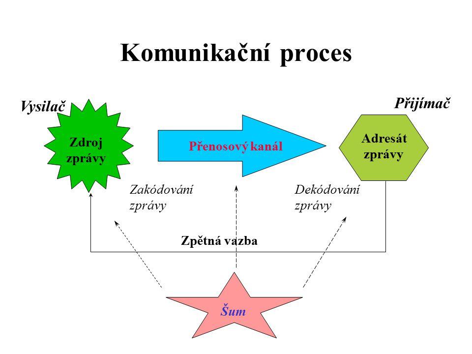 Jaké chyby se nejčastěji vyskytují při tvorbě plánu.