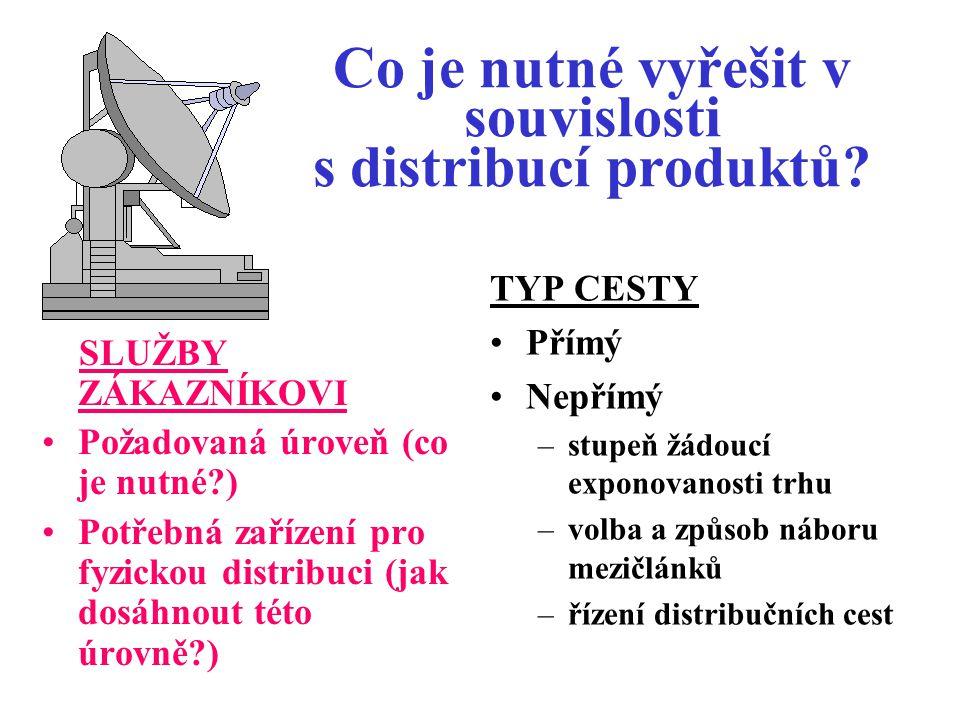Co je nutné vyřešit v souvislosti s distribucí produktů.