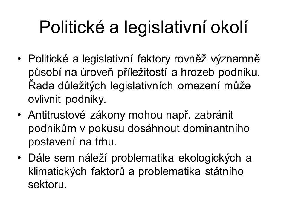 Politické a legislativní okolí Politické a legislativní faktory rovněž významně působí na úroveň příležitostí a hrozeb podniku.