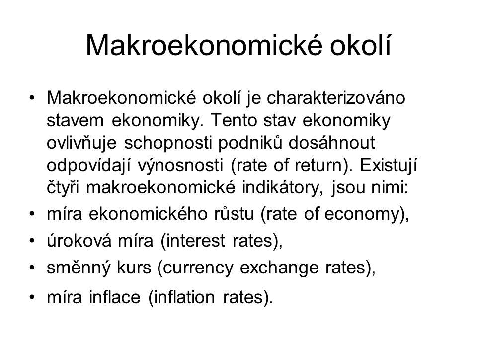Makroekonomické okolí Makroekonomické okolí je charakterizováno stavem ekonomiky.