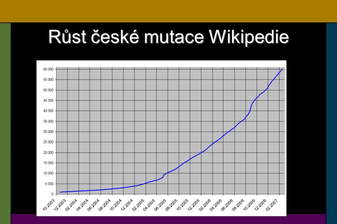 Návštěvnost Wikipedie 10. nejnavštěvovanější adresa světa používá ji 7 % uživatelů internetu