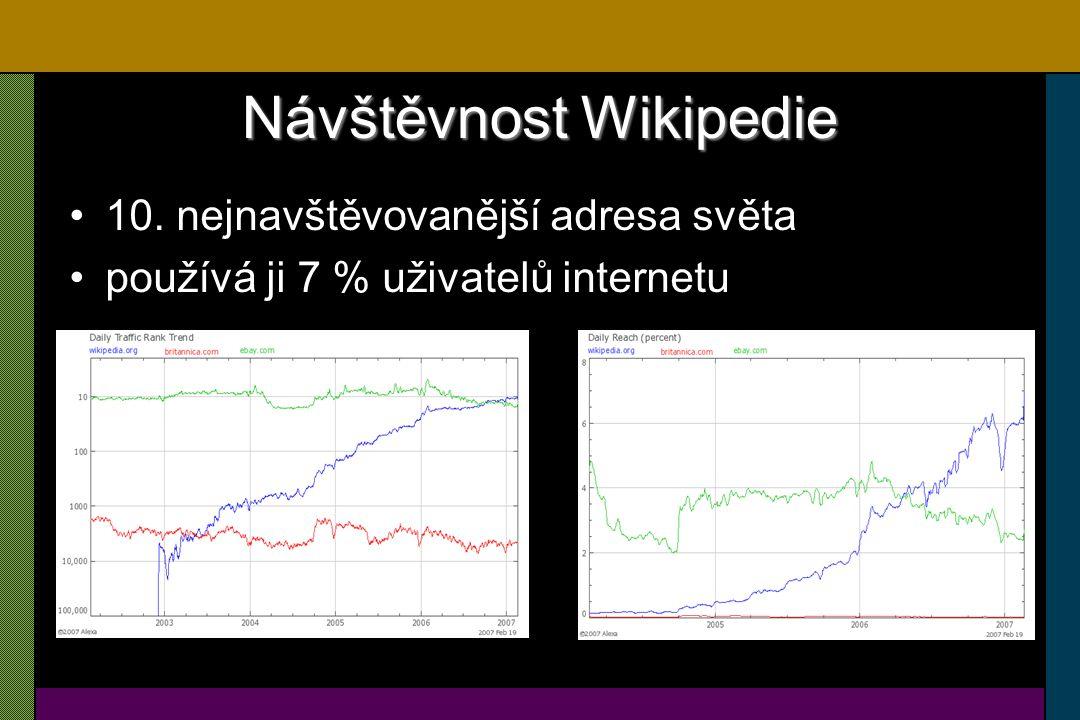 """""""Vývojová stádia uživatele wiki čtenář – pasivní přístup k wiki editor drobných zásahů – testuje možnosti editace, vylepšuje texty """"zakladatel - začíná rozšiřovat Domain space, zakládá stubs článků, které ovšem vyžadují další úpravu typografický/multimediální purista vyzrálý autor – píše komplexní články editor – hlídá a opravuje chyby jiných správce"""
