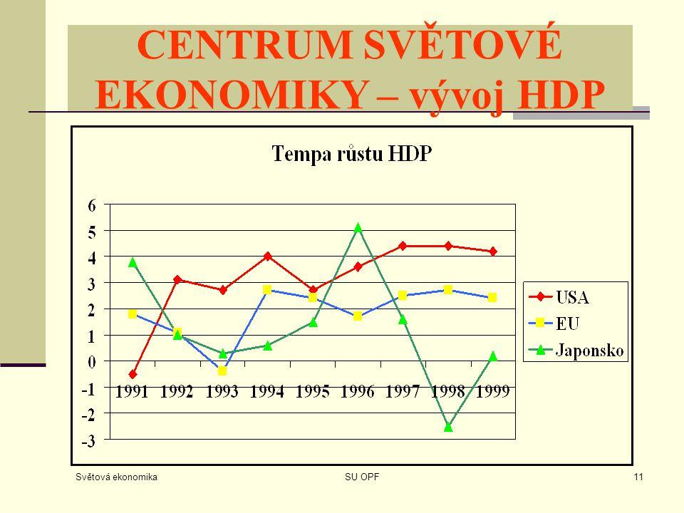 Světová ekonomika SU OPF11 CENTRUM SVĚTOVÉ EKONOMIKY – vývoj HDP