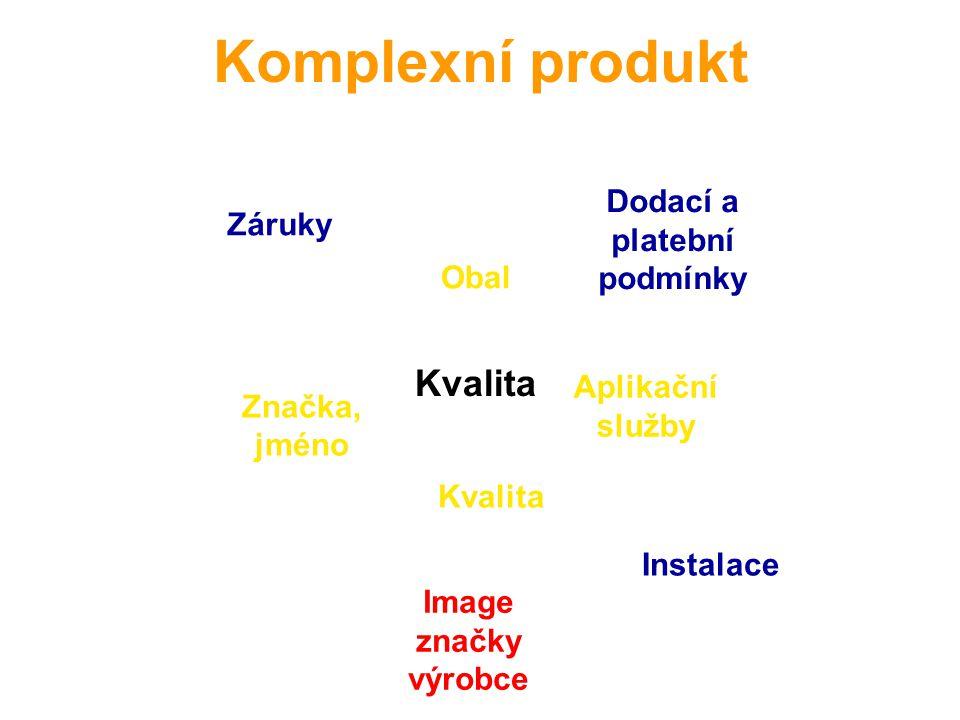 Komplexní produkt Kvalita Obal Značka, jméno Kvalita Aplikační služby Záruky Dodací a platební podmínky Instalace Image značky výrobce
