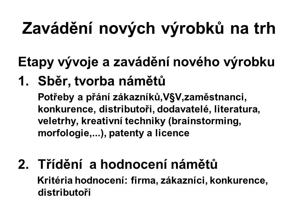 Zavádění nových výrobků na trh Etapy vývoje a zavádění nového výrobku 1.Sběr, tvorba námětů Potřeby a přání zákazníků,V§V,zaměstnanci, konkurence, distributoři, dodavatelé, literatura, veletrhy, kreativní techniky (brainstorming, morfologie,...), patenty a licence 2.Třídění a hodnocení námětů Kritéria hodnocení: firma, zákazníci, konkurence, distributoři
