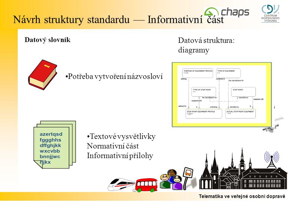 Telematika ve veřejné osobní dopravě Návrh struktury standardu –– Informativní část Datový slovník Datová struktura: diagramy Textové vysvětlivky Norm