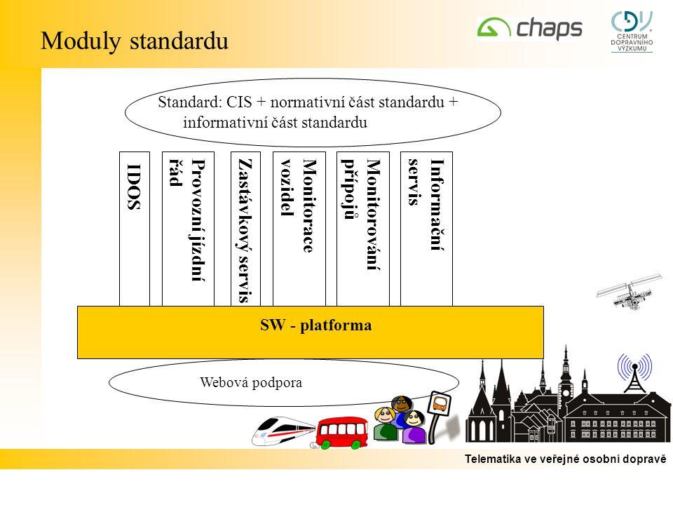 Telematika ve veřejné osobní dopravě Moduly standardu IDOSMonitorování přípojů Monitorace vozidel Zastávkový servisProvozní jízdní řád Standard: CIS + normativní část standardu + informativní část standardu SW - platforma Webová podpora Informační servis