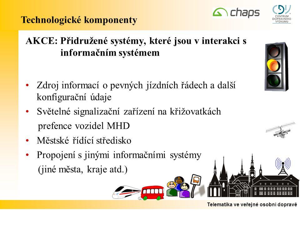 Telematika ve veřejné osobní dopravě AKCE: Přidružené systémy, které jsou v interakci s informačním systémem Zdroj informací o pevných jízdních řádech