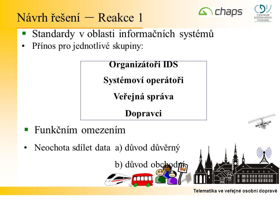 Telematika ve veřejné osobní dopravě Návrh řešení – Reakce 1  Standardy v oblasti informačních systémů Přínos pro jednotlivé skupiny: Organizátoři ID