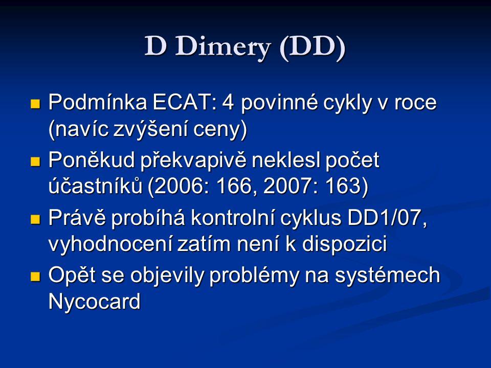 D Dimery (DD) Podmínka ECAT: 4 povinné cykly v roce (navíc zvýšení ceny) Podmínka ECAT: 4 povinné cykly v roce (navíc zvýšení ceny) Poněkud překvapivě neklesl počet účastníků (2006: 166, 2007: 163) Poněkud překvapivě neklesl počet účastníků (2006: 166, 2007: 163) Právě probíhá kontrolní cyklus DD1/07, vyhodnocení zatím není k dispozici Právě probíhá kontrolní cyklus DD1/07, vyhodnocení zatím není k dispozici Opět se objevily problémy na systémech Nycocard Opět se objevily problémy na systémech Nycocard