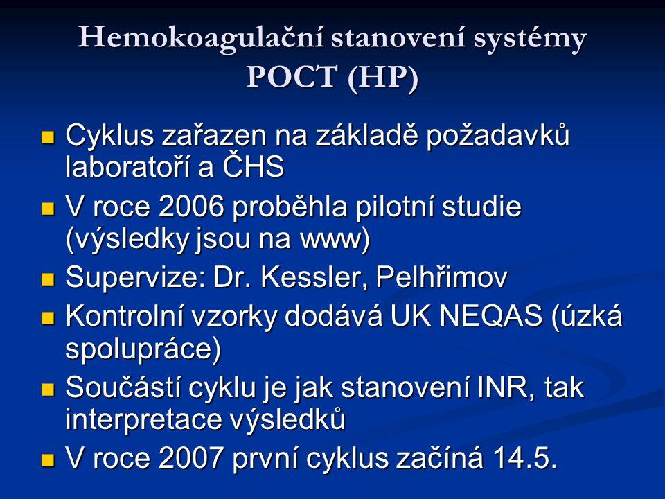 Hemokoagulační stanovení systémy POCT (HP) Cyklus zařazen na základě požadavků laboratoří a ČHS Cyklus zařazen na základě požadavků laboratoří a ČHS V roce 2006 proběhla pilotní studie (výsledky jsou na www) V roce 2006 proběhla pilotní studie (výsledky jsou na www) Supervize: Dr.