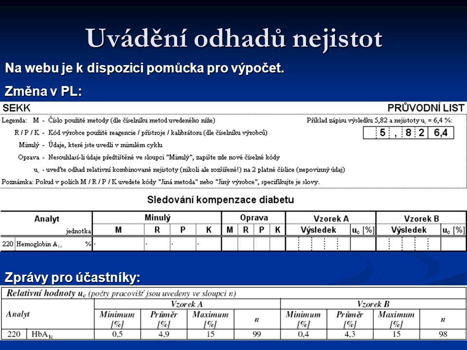 Uvádění odhadů nejistot Zprávy pro účastníky: Na webu je k dispozici pomůcka pro výpočet.