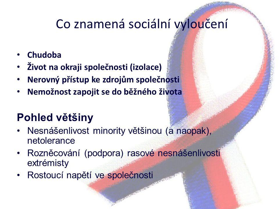 Co znamená sociální vyloučení Chudoba Život na okraji společnosti (izolace) Nerovný přístup ke zdrojům společnosti Nemožnost zapojit se do běžného živ