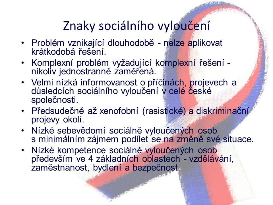 Znaky sociálního vyloučení Problém vznikající dlouhodobě - nelze aplikovat krátkodobá řešení. Komplexní problém vyžadující komplexní řešení - nikoliv