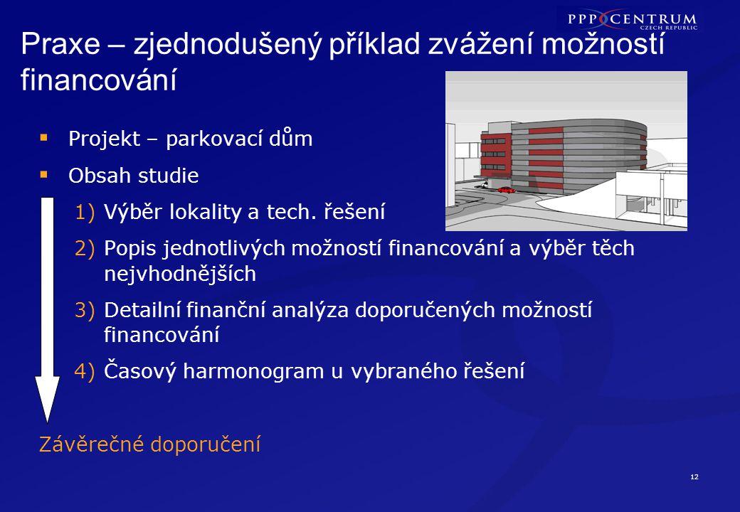 12 Praxe – zjednodušený příklad zvážení možností financování  Projekt – parkovací dům  Obsah studie 1)Výběr lokality a tech. řešení 2)Popis jednotli