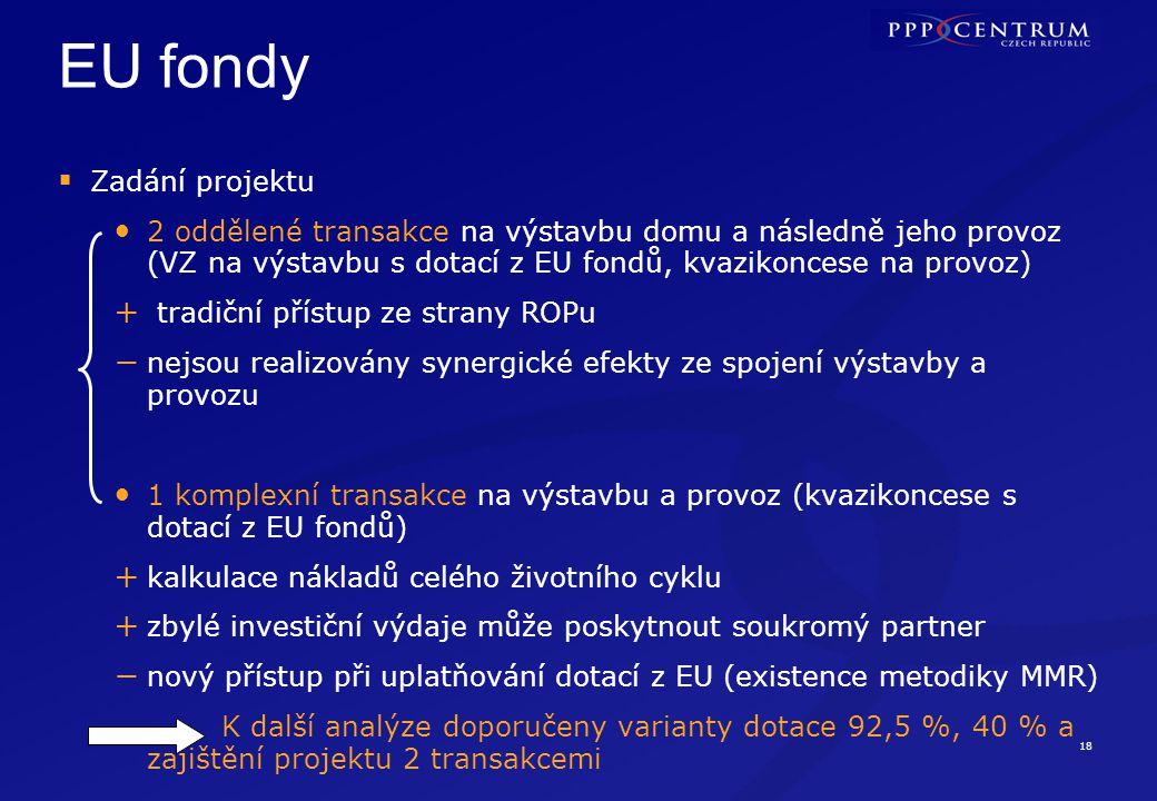 18 EU fondy  Zadání projektu 2 oddělené transakce na výstavbu domu a následně jeho provoz (VZ na výstavbu s dotací z EU fondů, kvazikoncese na provoz