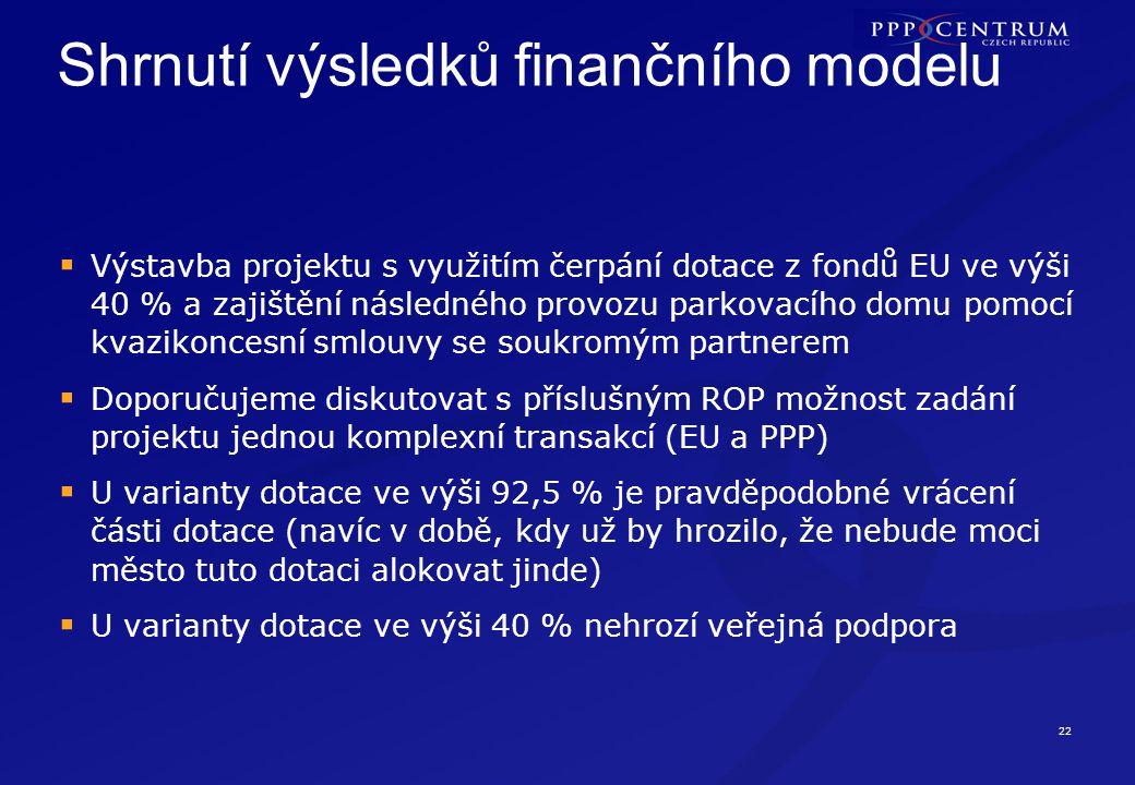 22 Shrnutí výsledků finančního modelu  Výstavba projektu s využitím čerpání dotace z fondů EU ve výši 40 % a zajištění následného provozu parkovacího