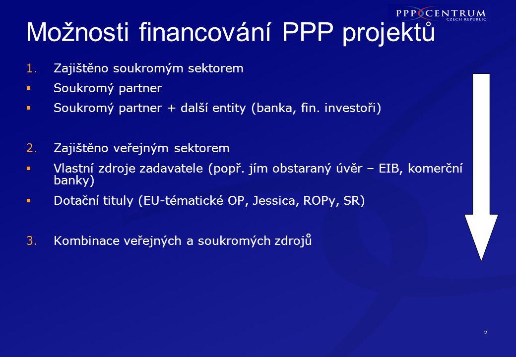 3 Způsob financování - 1 Zajištěno plně soukromým partnerem  Zpravidla v kombinaci s cizími zdroji financování  Rozdílné náklady na financování ze strany jednotlivých věřitelů  Různé doby splácení a míra požadovaných garancí  Tradiční struktura u větších PPP projektů Zajištěno plně zadavatelem  Náklady financování nese veřejný zadavatel  Méně častá struktura  Může být v kombinaci s cizími zdroji od bank