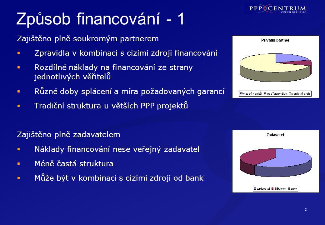 3 Způsob financování - 1 Zajištěno plně soukromým partnerem  Zpravidla v kombinaci s cizími zdroji financování  Rozdílné náklady na financování ze s