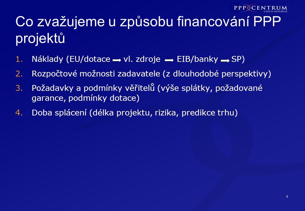 5 Co zvažujeme u způsobu financování PPP projektů 1.Náklady (EU/dotace vl. zdroje EIB/banky SP) 2.Rozpočtové možnosti zadavatele (z dlouhodobé perspek