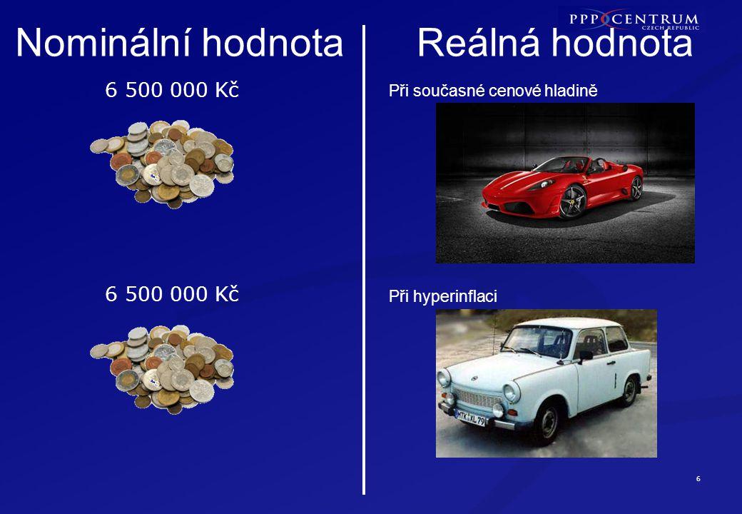 6 Reálná hodnota 6 500 000 Kč Nominální hodnota 6 500 000 Kč Při současné cenové hladině Při hyperinflaci