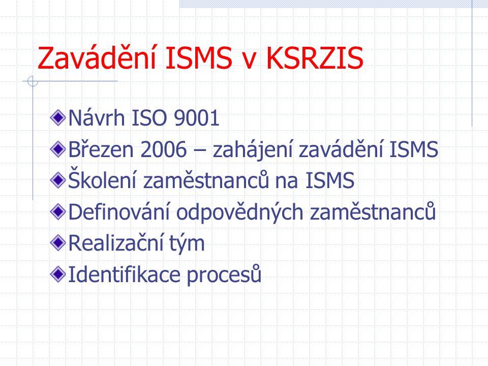 Zavádění ISMS v KSRZIS Návrh ISO 9001 Březen 2006 – zahájení zavádění ISMS Školení zaměstnanců na ISMS Definování odpovědných zaměstnanců Realizační t