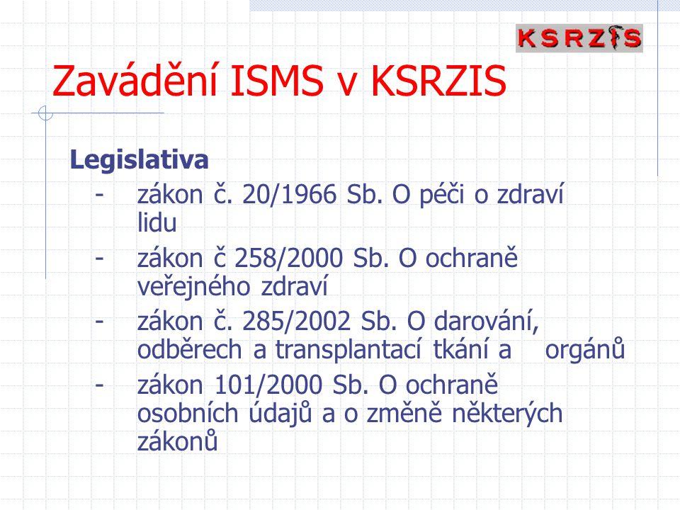 Zavádění ISMS v KSRZIS Legislativa -zákon č. 20/1966 Sb. O péči o zdraví lidu -zákon č 258/2000 Sb. O ochraně veřejného zdraví -zákon č. 285/2002 Sb.