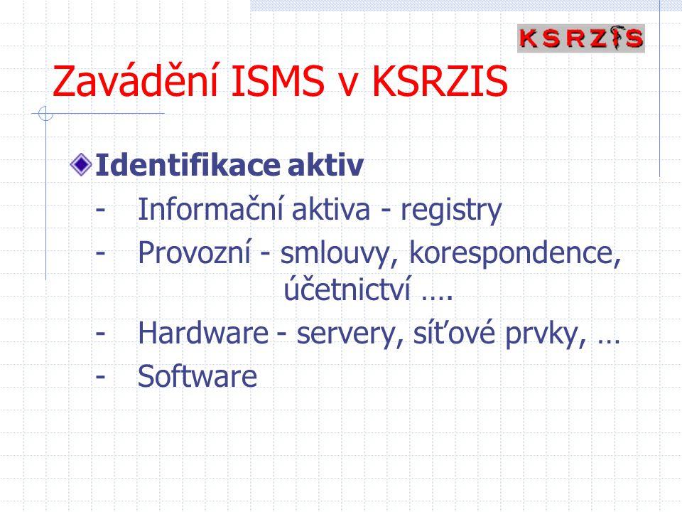 Zavádění ISMS v KSRZIS Identifikace aktiv -Informační aktiva - registry -Provozní - smlouvy, korespondence, účetnictví …. -Hardware - servery, síťové