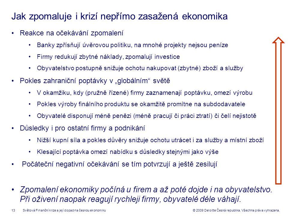 13© 2009 Deloitte Česká republika. Všechna práva vyhrazena.