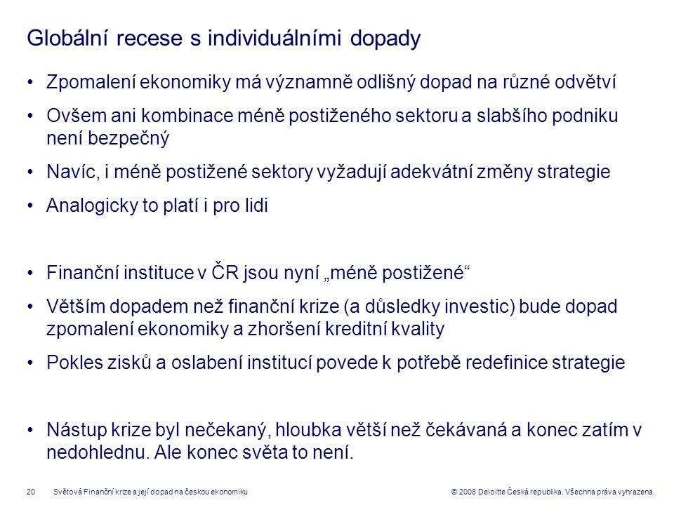 20© 2008 Deloitte Česká republika. Všechna práva vyhrazena.