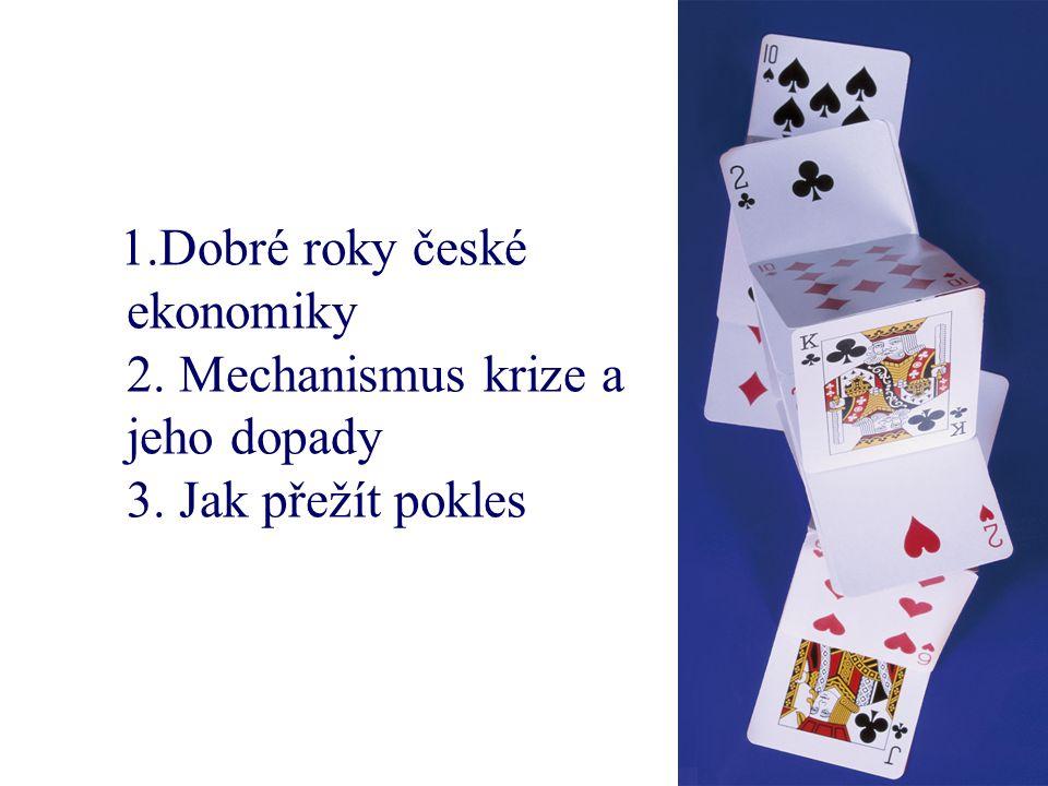 4© 2009 Deloitte Česká republika.Všechna práva vyhrazena.