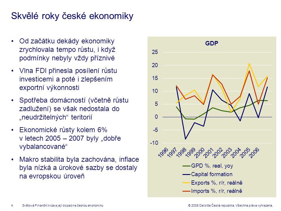 15© 2009 Deloitte Česká republika.Všechna práva vyhrazena.