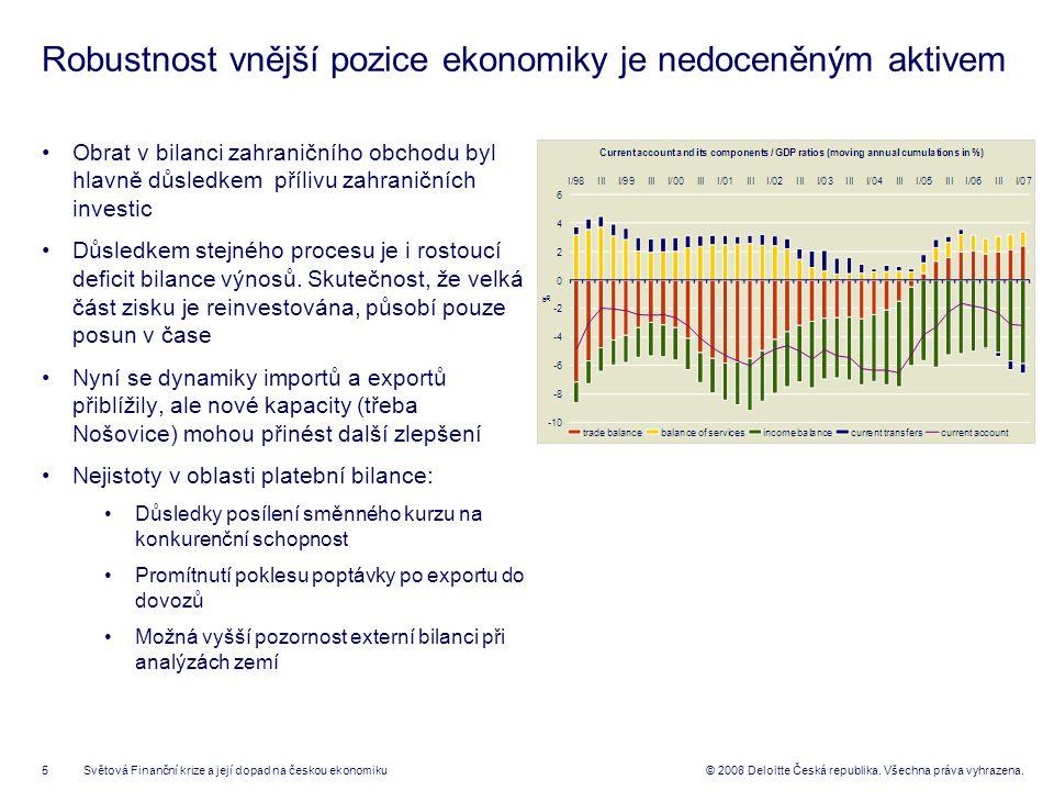 16© 2009 Deloitte Česká republika.Všechna práva vyhrazena.